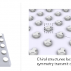 [Asymmetric and chiral structures can manipulate light at the nanoscale.  These structures are to be printed using grayscale.]